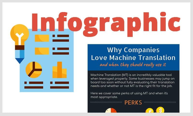 Why Companies Love Machine Translation (and when they should really use it)